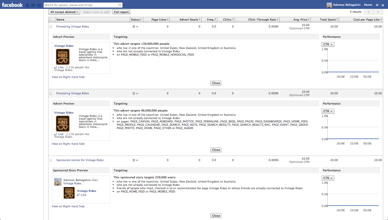 Facebook advertising - get more likes campaign dashboard