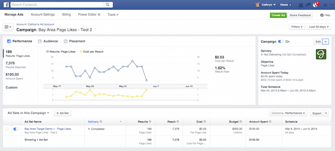 New Layout of Facebook Manager Ads Dashboard 2015