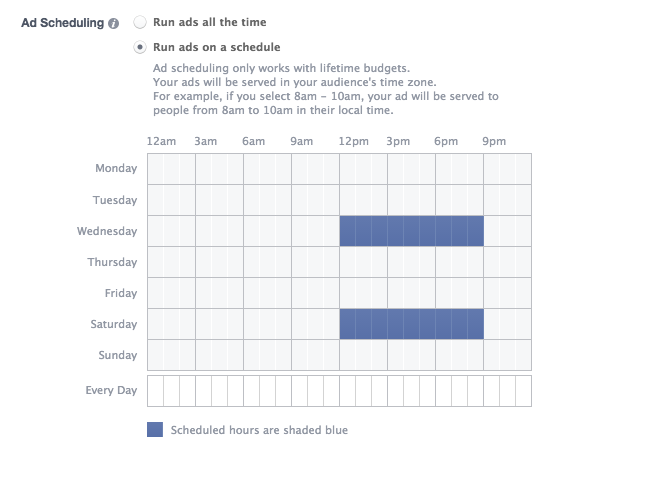 Run ads on a schedule on Facebook to keep higher CTR and combat ad decay